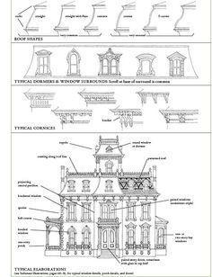 Pin On Architecture Illustration
