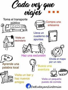 Spanish Lesson Plans, Spanish Lessons, Spanish Language Learning, Teaching Spanish, Mexico Travel, Spain Travel, Learn To Speak Spanish, Middle School Spanish, Spanish 1