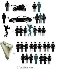 Man, woman and money