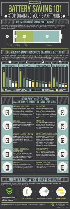 Battery Saving Tips - Smartphones | Infographic