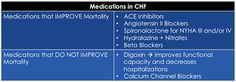 High-Yield table ABIM / USMLE exams table: Medications in CHF https://plus.google.com/communities/103495304304122247711
