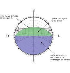 CARTA SOLAR 3