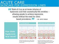Acute care. Fill a wrinkle while you sleep.