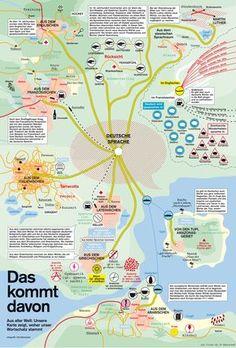 Aus aller Welt: Die Karte zeigt, woher der Wortschatz des Deutschen stammt! (Infografik 1677×2480)