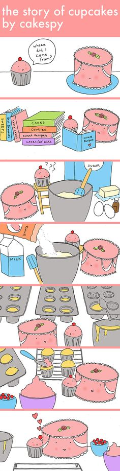 Seeking Sweetness in Everyday Life - CakeSpy - Where Do Cupcakes Come From?
