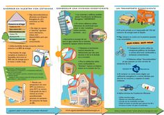 parte 2 del folleto para ahorrar la energía