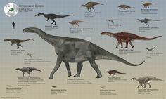 European Dinosaurs Part 2: Cretaceous by PaleoGuy on DeviantArt