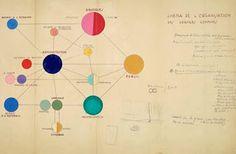 Le Corbusier color poetry