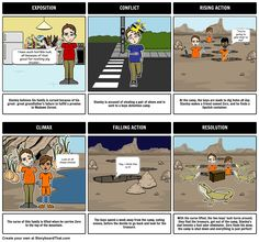 Using this Holes by Louis Sachar lesson plan, your students with master character mapping, vocabulary, and cause/effect with the help of storyboards!