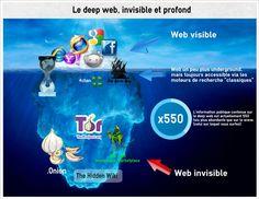 Le deep web, le côté obscur de la toile - neonmag