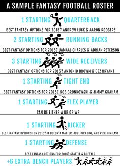 Venus Trapped in Mars // Lifestyle + Sports Blog // Dallas: How To Play Fantasy Football || A Beginner's Guide for Girls