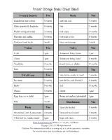 Printable Freezer Storage Times Cheat Sheet