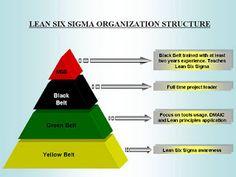 Advantages Of Lean Six Sigma Healthcare Measures for Quality Management https://medium.com/@ecorica/advantages-of-lean-six-sigma-healthcare-measures-for-quality-management-cec8323cabfc#.iykg2uc46