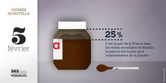 Data 35 : C'est la Journée mondiale du #nutella #dataviz @365datafr @we_do_data