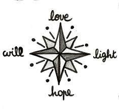 41 Meilleures Images Du Tableau Tatto Anchor Compass Tattoo Anker