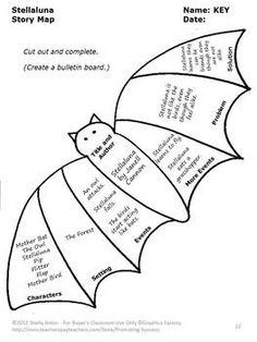 Stellaluna Bats Guided Reading Comprehension Halloween Bats Literacy - The guided reading comprehension book unit for Stellaluna by Janell Cannon is all inclusive - 75 pages! You will receive lots of Stellaluna activities - great for your Halloween Math and Literacy Bats Centers!