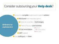 Kuvahaun tulos haulle help desk outsourcing