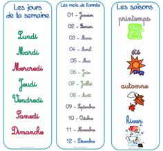 unit study on france French Teaching Resources, Teaching French, Language Study, French Language, School Subjects, French Class, Home Schooling, Learn French, Diy For Kids