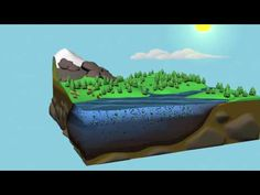 The carbon cycle explained - Ecology - Channels - Explania - Animated Explanations Science Classroom, Teaching Science, Science Education, Science For Kids, Earth Science, Life Science, Science Tools, Science Videos, High School Biology