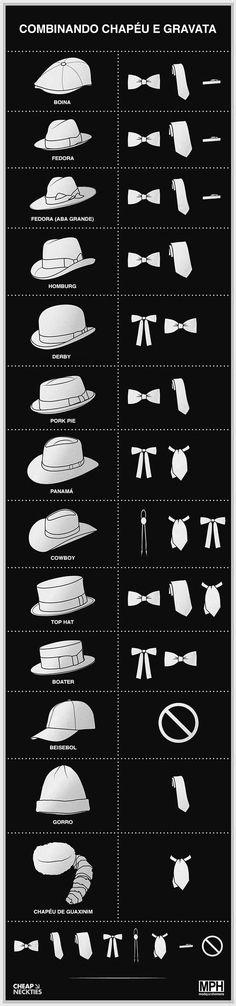 Guia de como combinar chapéu com gravatas!