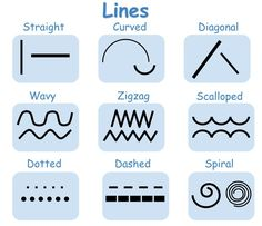 types of lines elementary art lesson - Yahoo Image Search Results Types Of Lines Art, Elements Of Art Line, Different Types Of Lines, Kindergarten Art, Preschool Art, Line Art Lesson, Montessori Art, Art Basics, Art Worksheets