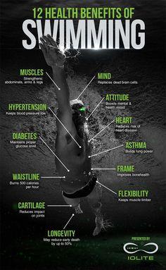 12 Health Benefits of Swimming
