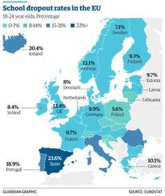 Europa: tasa de abandono escolar. And the winner is...  http://ec.europa.eu/eurostat/tgm/table.do?tab=table&init=1&language=en&pcode=t2020_40&plugin=1  http://ec.europa.eu/eurostat/statistics-explained/index.php/Europe_2020_indicators_-_education