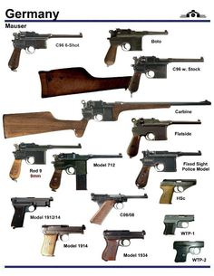 Germany: Mauser