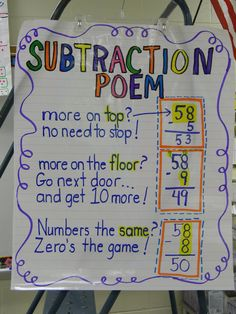 Subtraction Poem Anchor Chart - great way to help students remember when to regroup