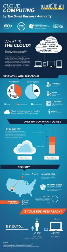 Infographic: Clouds computing and history I have prepared three new infographics for you;aAll of them related with Cloud computing. These infographics will tell. What Is Cloud Computing, Cloud Computing Technology, Cloud Computing Services, Green Computing, Data Science, Computer Science, Computer Forensics, What Is The Cloud, Cloud Infrastructure