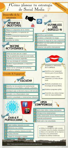 Cómo planificar una estrategia de Social Media #infografia #infographic #socialmedia