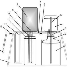 O físico Washington de Melo, da Embrapa Instrumentação, de São Carlos (SP) criou uma cartilha para orientar a construção do equipamento