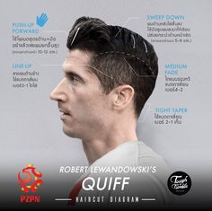 Lewandowski+Quiff+Haircut Diagram