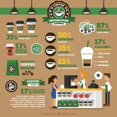 Starbucks infography in flat design