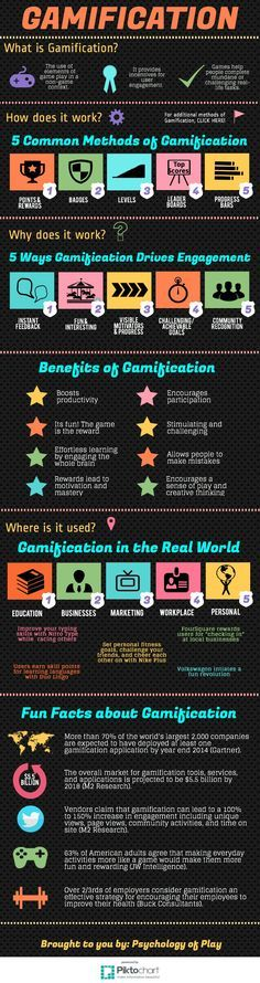 Gamification Infographic | Piktochart