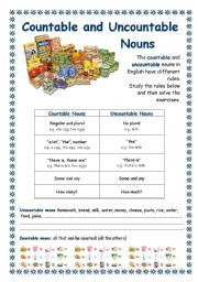 English worksheet: Countable and Uncountable Nouns + Some/Any + How much/many