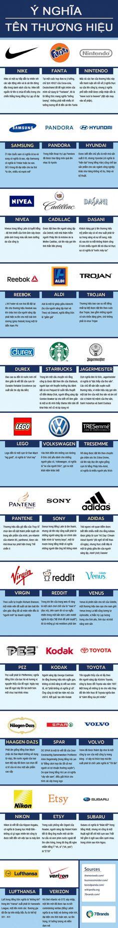 Ý nghĩa tên thương hiệu của Nike, Fanta, Nivea hay Samsung | Quảng cáo - Thương hiệu | CafeBiz