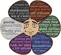 Here are the effective ways to deal with a traumatic event such as get on the path to empowerment, talk to one or more people, acknowledge what happened, start exercising and be kind to yourself. For serious issues, a help from a psychologist in Edmonton must be taken.