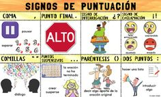 Great Spanish poster of the punctuation marks/signos de puntuación! Perfect for teaching reading and writing skills in any early bilingual or language-learning classroom. Also great for older learners in need of review or ELLs/emergent bilinguals needing review in their native language. *English version also available*