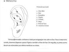 Combinação de pontos auriculares na estética