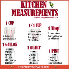 Easy visual way to change between metric and standard measurements!