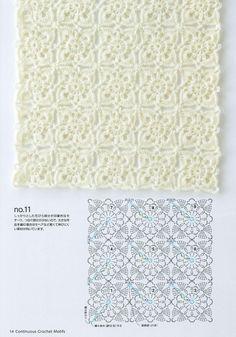 Circuitos de los puntos para tejer mantitas , colchas , mantas, cortinas o ropa en general