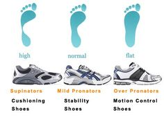 Best Running Shoes for Flat Feet: Top 10 Shoes Compared | via http://www.camdengear.com/