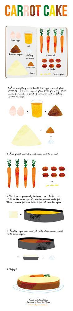 Carrot Cake by Itziar San Vicente #carrot #cake #illustration
