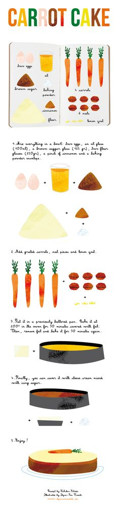 Carrot Cake by Itziar San Vicente #carrot #cake #illustration