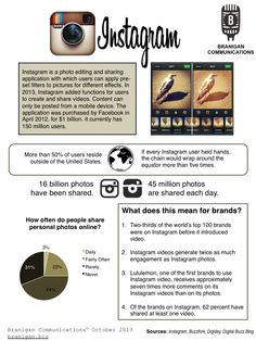 Infographic: Up-to-date information about Instagram; created by Branigan Communications; October 2013. October 2013, Infographic, Photo Editing, How To Apply, Social Media, Ads, Content, Create, Instagram