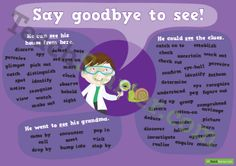 Other words for 'see' synonym poster | Teaching Resources - Teach Starter