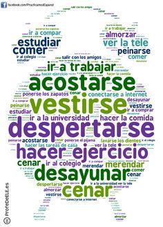 Nube de palabras de las acciones habituales | Más materiales en www.profedeele.es