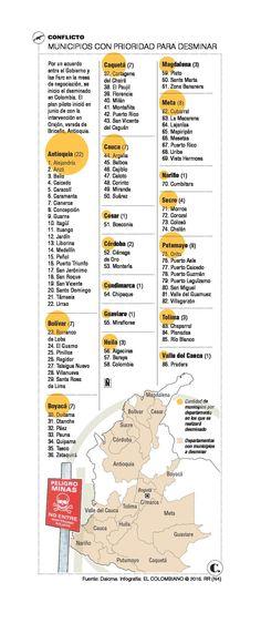 El desminado será en 86 municipios