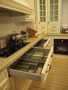 kitchen cabinets, hardware